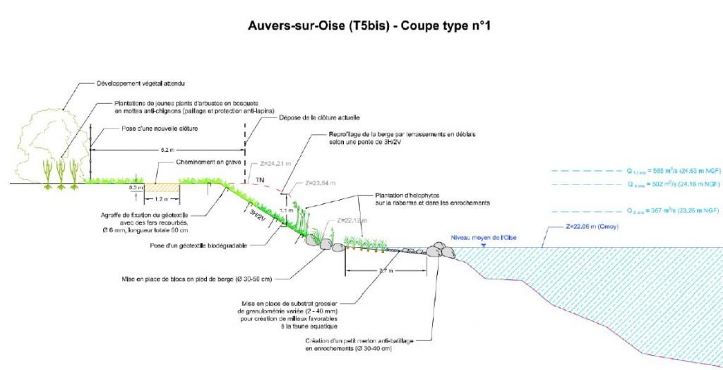 Auvers 1